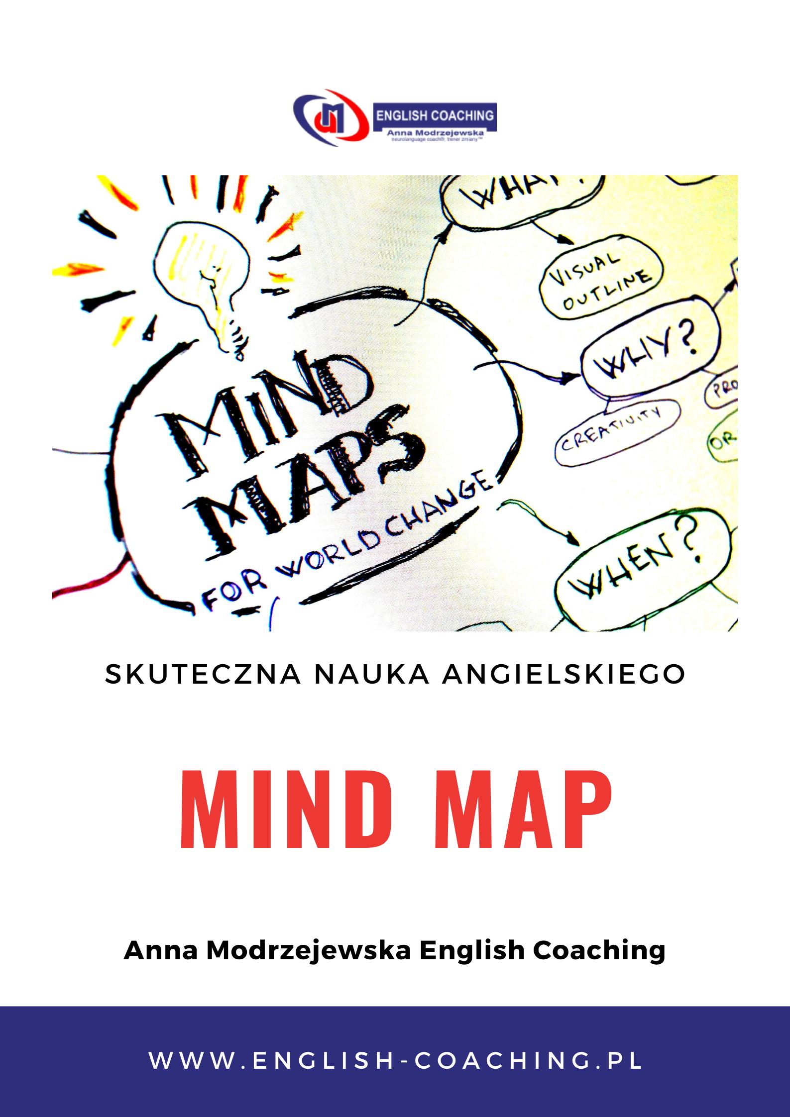 skuteczna nauka angielskiego w oparciu o mind map