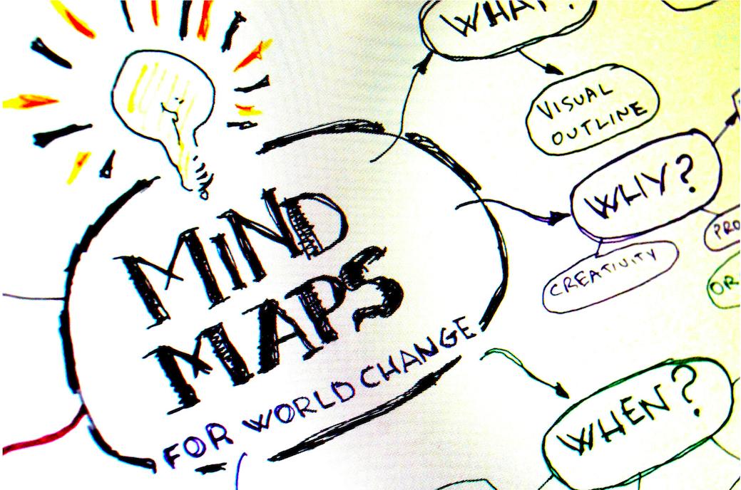 mind maps english coaching skuteczna nauka angielskiego bydgoszcz